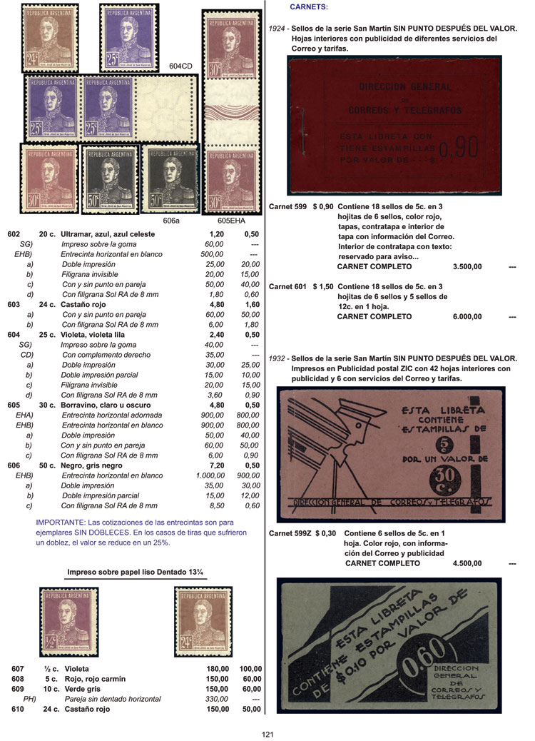 Lot 1 - Argentina books -  Guillermo Jalil - Philatino Auction # 2121 ARGENTINA: Special auction,118 lots with VERY LOW STARTS!!