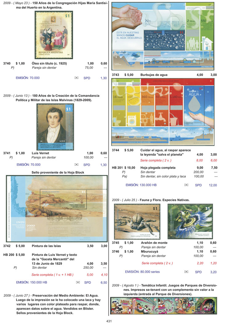 Lot 1 - Argentina books -  Guillermo Jalil - Philatino Auction # 2134 ARGENTINA: Fun auction including rarities of all periods